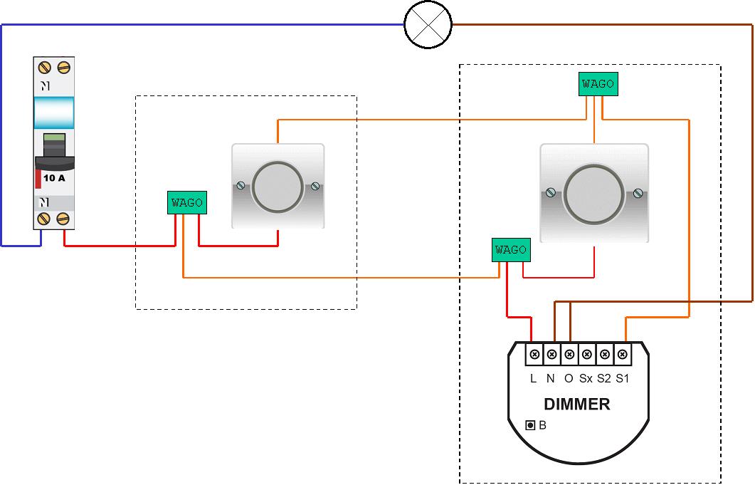 Fibaro Dimmer 3 Way Switch Data SET
